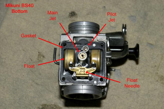 SuzukiSavage com - Carburetor Specifications