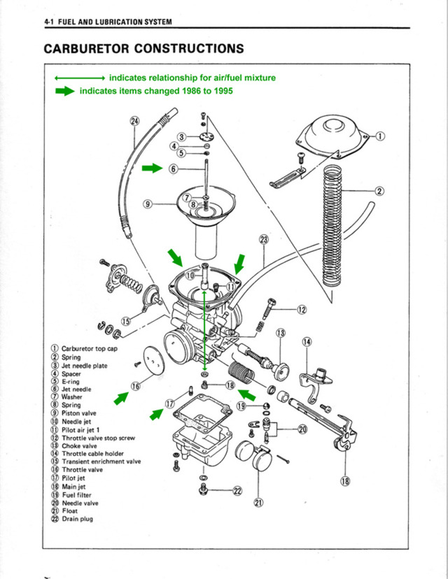 polaris atv wiring diagram with Suzuki Mikuni Carburetor Diagram on Parts likewise 79gwx Need Find Info Electrical Schematic John Deere 345 besides 2005 Yamaha Dt125x Wiring Diagram additionally Parts also Electrical Schematics For Adly Atv 90 4.