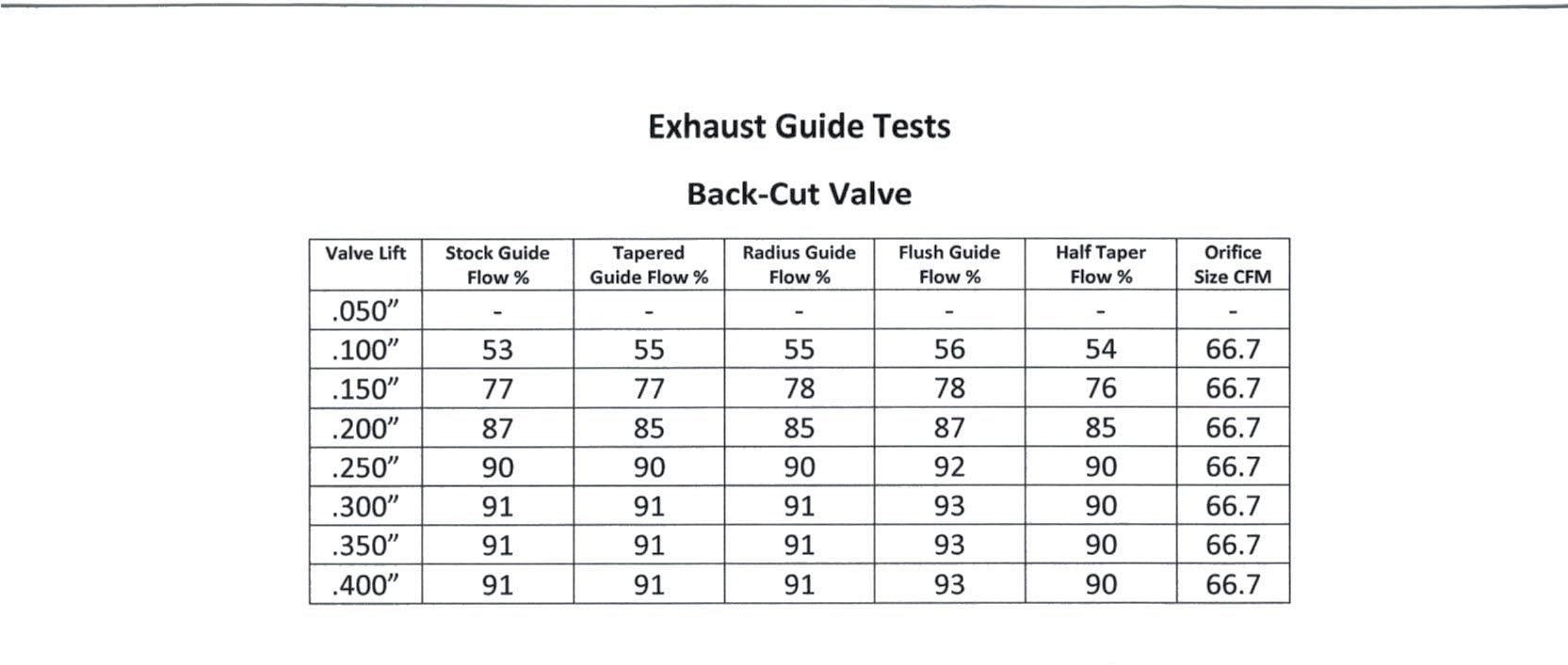 Back_Cut_Vlv_Table.jpg