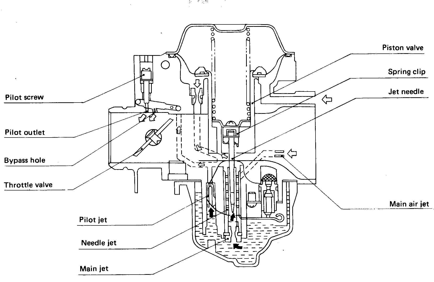 Diagram Of Carburetor