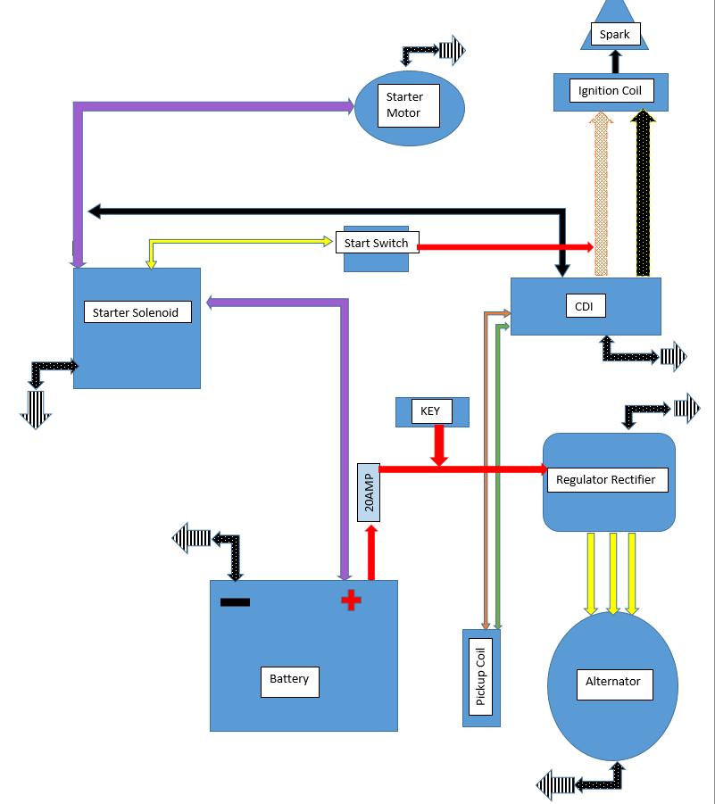 SuzukiSavage.com - Wiring diagram... LS650 2001. on