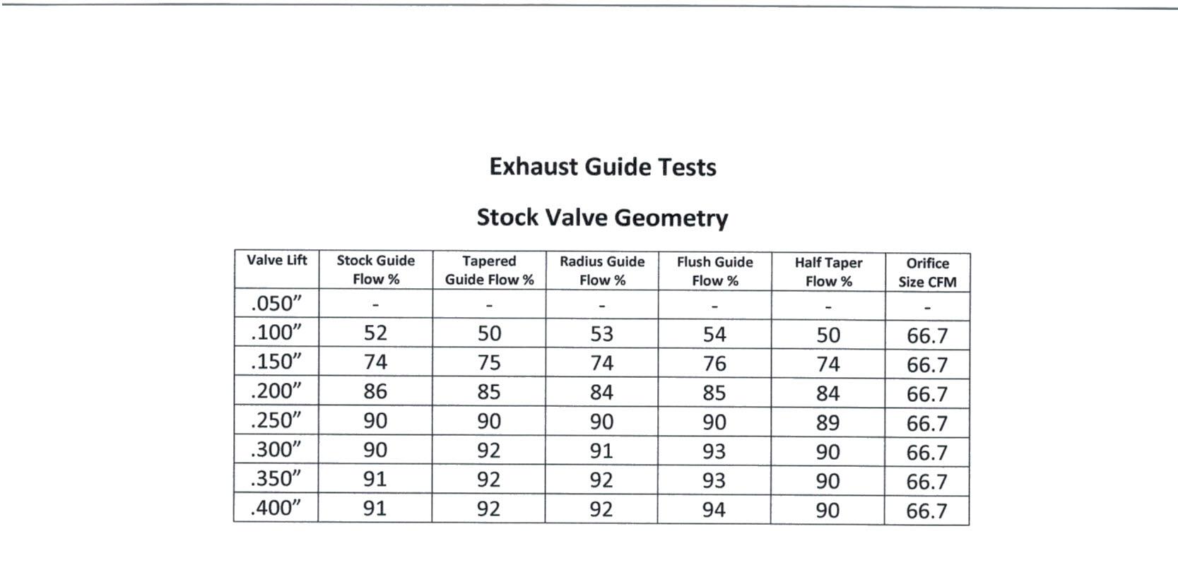 Stock_Vlv_Table.jpg