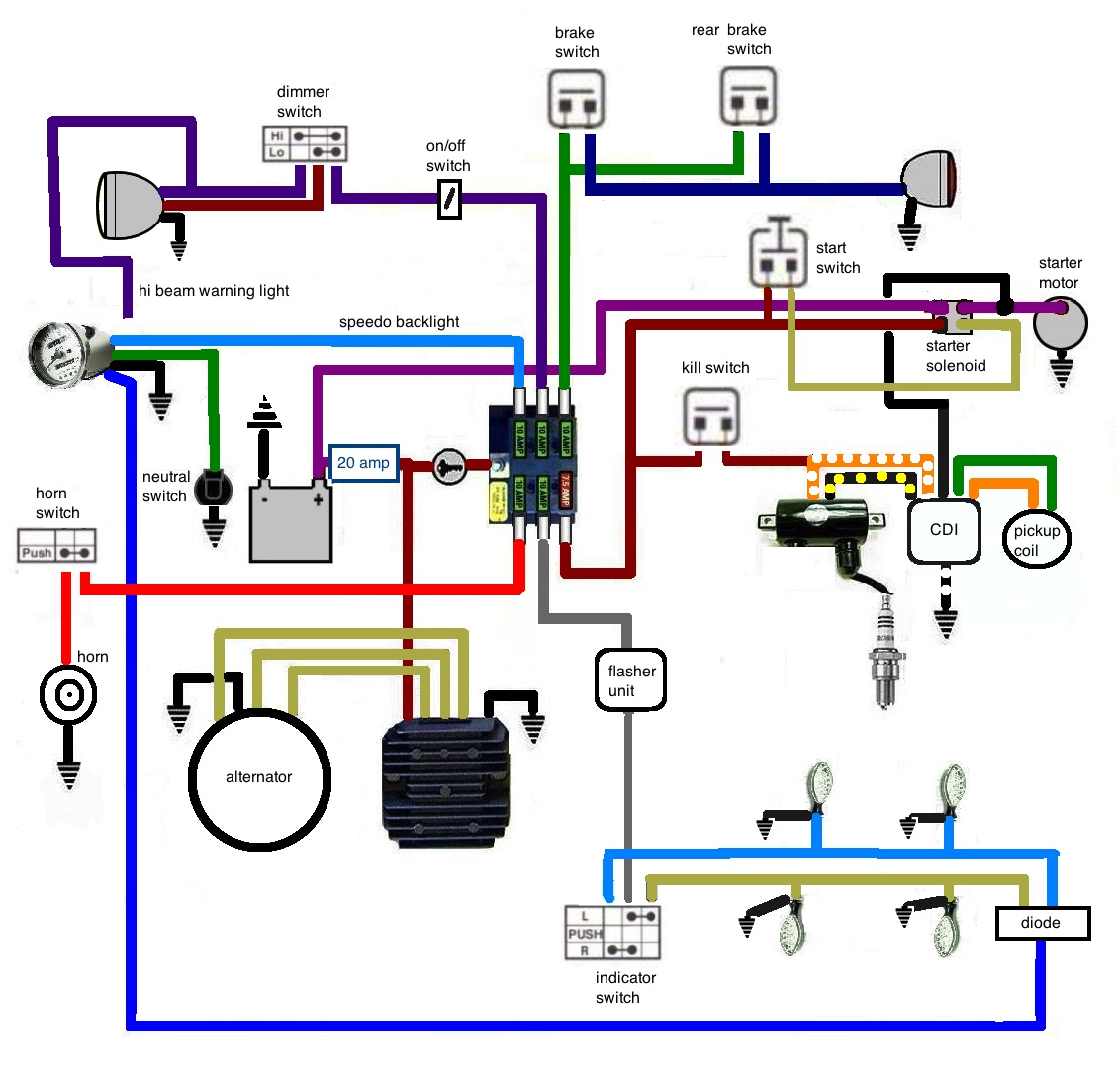 SuzukiSavage     fuse       block    Wiring    Diagram