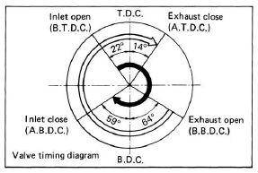 valve_timing_001.jpg